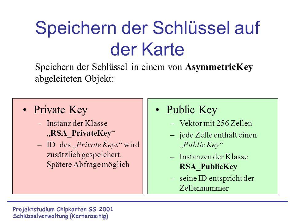 Projektstudium Chipkarten SS 2001 Schlüsselverwaltung (Kartenseitig) Speichern der Schlüssel auf der Karte Private Key –Instanz der KlasseRSA_PrivateKey –ID des Private Keys wird zusätzlich gespeichert.