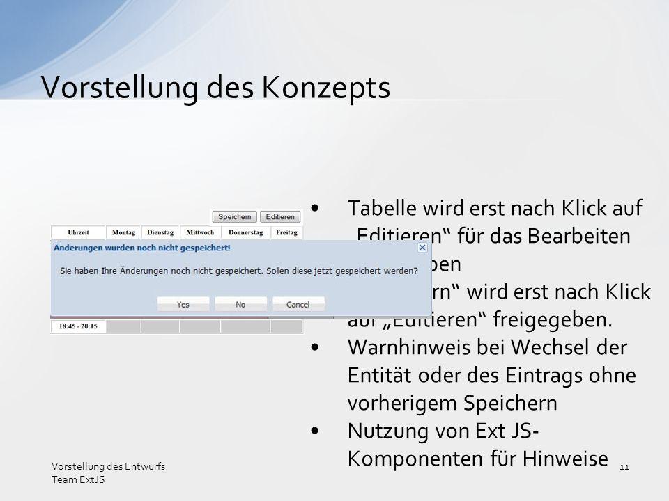 Tabelle wird erst nach Klick auf Editieren für das Bearbeiten freigegeben Speichern wird erst nach Klick auf Editieren freigegeben. Warnhinweis bei We