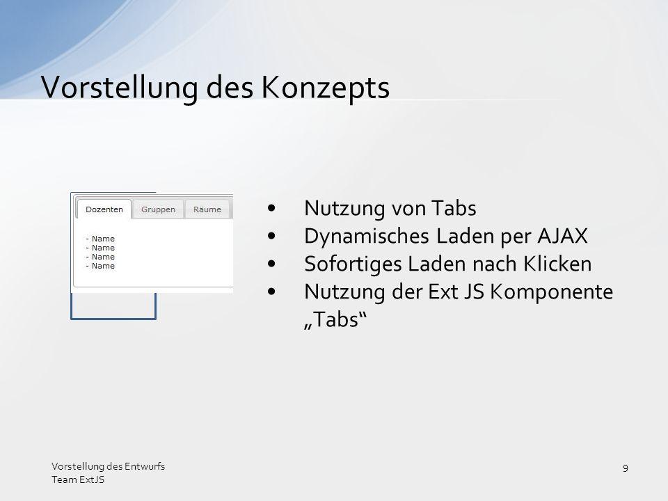 Übersichtliche Tabelle Dynamisches Laden nach Klick- Event auf der Navigationsleiste Bedienung durch Drag & Drop Keine ExtJS-Komponente Vorstellung des Konzepts Vorstellung des Entwurfs Team ExtJS 10 MAIN