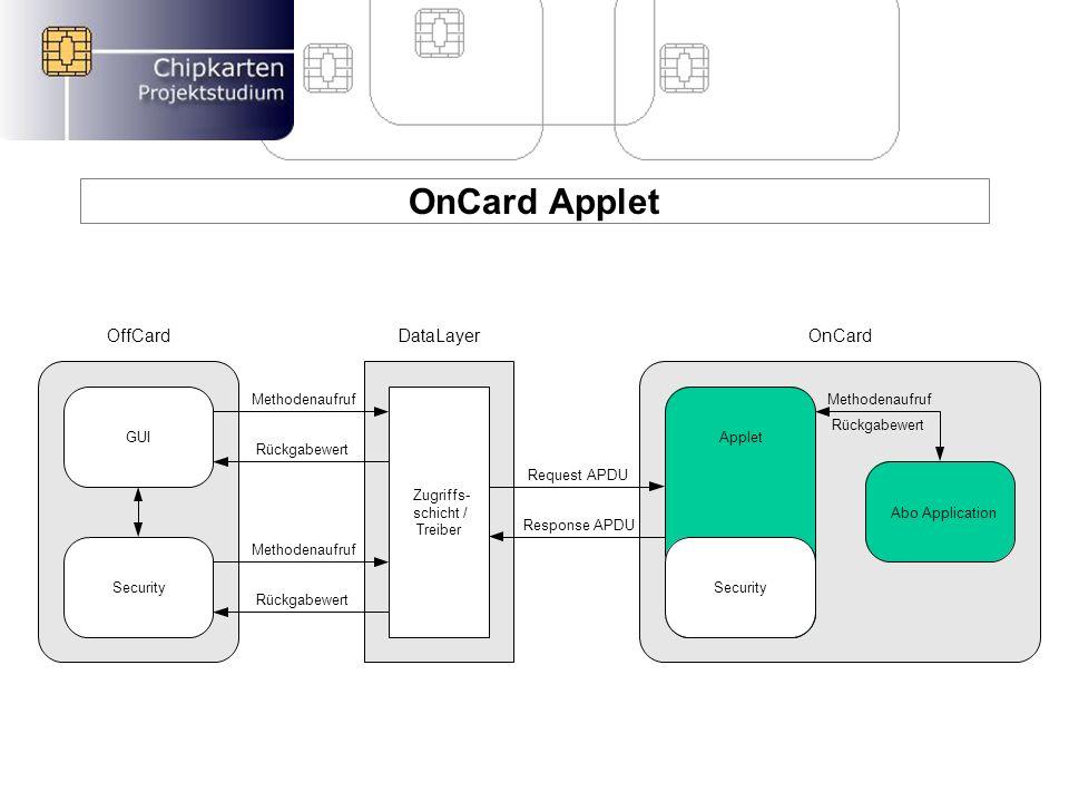 OnCard Applet OffCardOnCardDataLayer GUI Security Zugriffs- schicht / Treiber Abo Application Applet Methodenaufruf Rückgabewert Request APDU Response APDU Methodenaufruf Rückgabewert