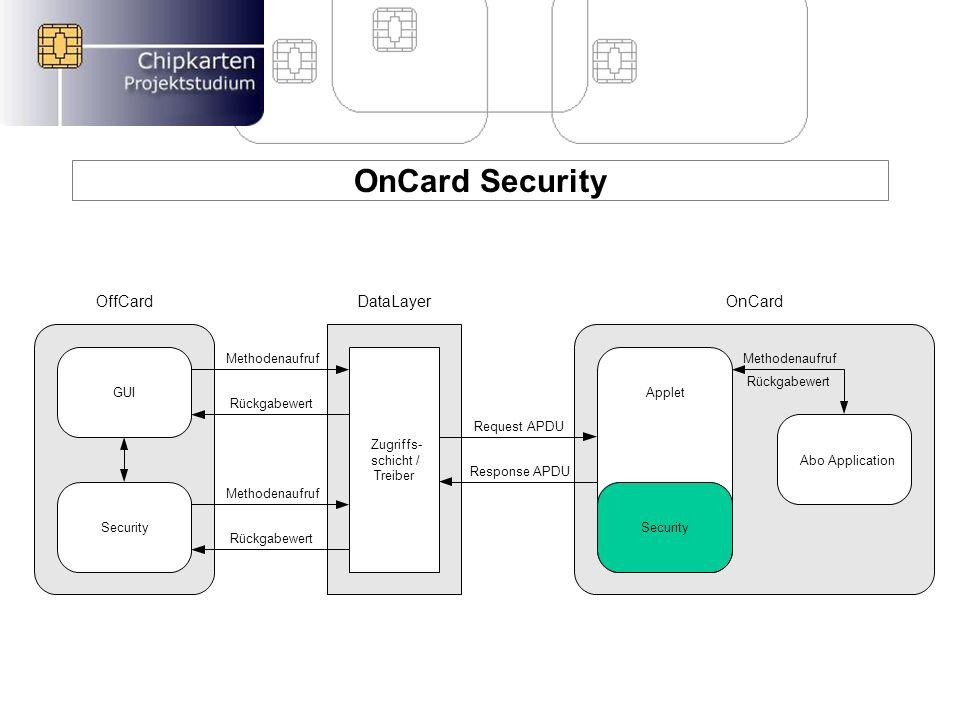 OnCard Security OffCardOnCardDataLayer GUI Security Zugriffs- schicht / Treiber Abo Application Applet Methodenaufruf Rückgabewert Request APDU Response APDU Methodenaufruf Rückgabewert