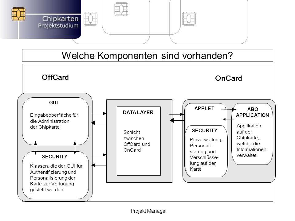 OffCard GUI OffCardOnCardDataLayer GUI Security Zugriffs- schicht / Treiber Abo Application Applet Methodenaufruf Rückgabewert Request APDU Response APDU Methodenaufruf Rückgabewert