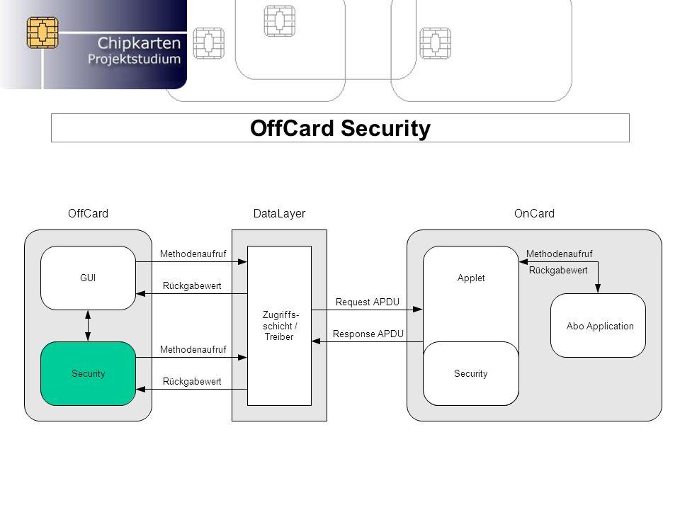 OffCard Security OffCardOnCardDataLayer GUI Security Zugriffs- schicht / Treiber Abo Application Applet Methodenaufruf Rückgabewert Request APDU Response APDU Methodenaufruf Rückgabewert
