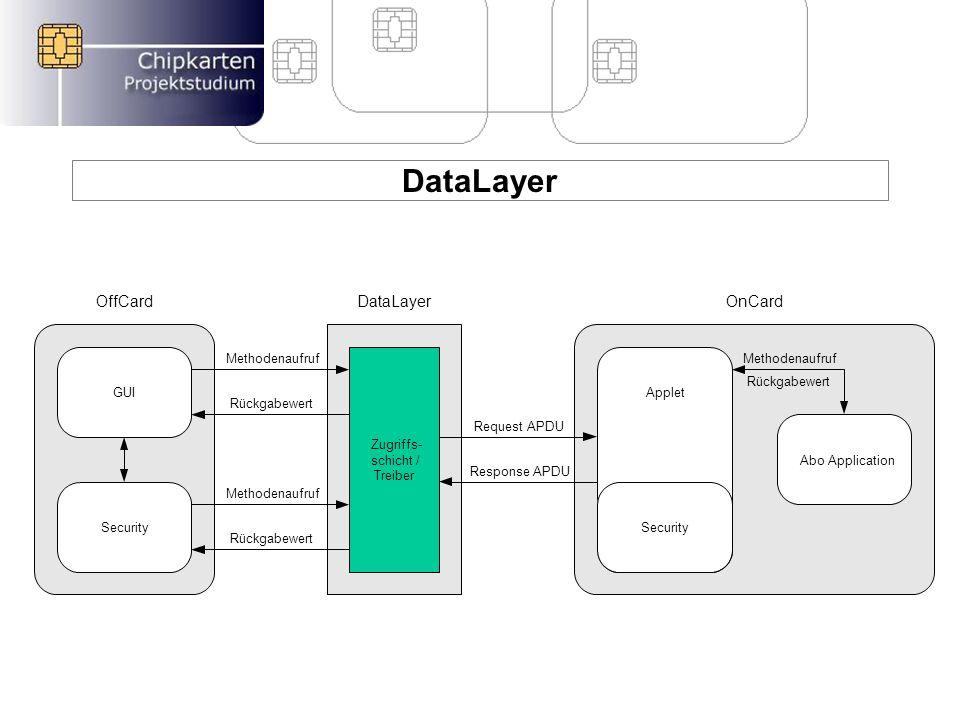 DataLayer Aufgaben von DataLayer –Stellt der OffCard Anwendung Methoden zur Kommunikation mit der Chipkarte zur Verfügung Kommunikation mit anderen Komponenten –Schnittstelle zwischen OffCard und OnCard Aktionen von DataLayer –Mittels des Treibers von Giesecke & Devrient werden entsprechende APDUs zur Karte geschickt –Response APDUs werden als Rückgabewerte dem OffCard Teil übergeben –Über ein TestTool können einzelne APDUs über die Konsole direkt an die Karte geschickt werden Projekt Manager