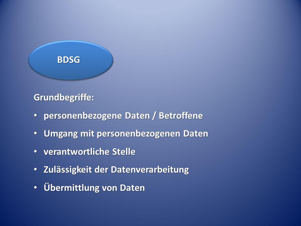 Grundbegriffe: personenbezogene Daten / Betroffene personenbezogene Daten / Betroffene Umgang mit personenbezogenen Daten Umgang mit personenbezogenen Daten verantwortliche Stelle verantwortliche Stelle Zulässigkeit der Datenverarbeitung Zulässigkeit der Datenverarbeitung Übermittlung von Daten Übermittlung von Daten BDSG