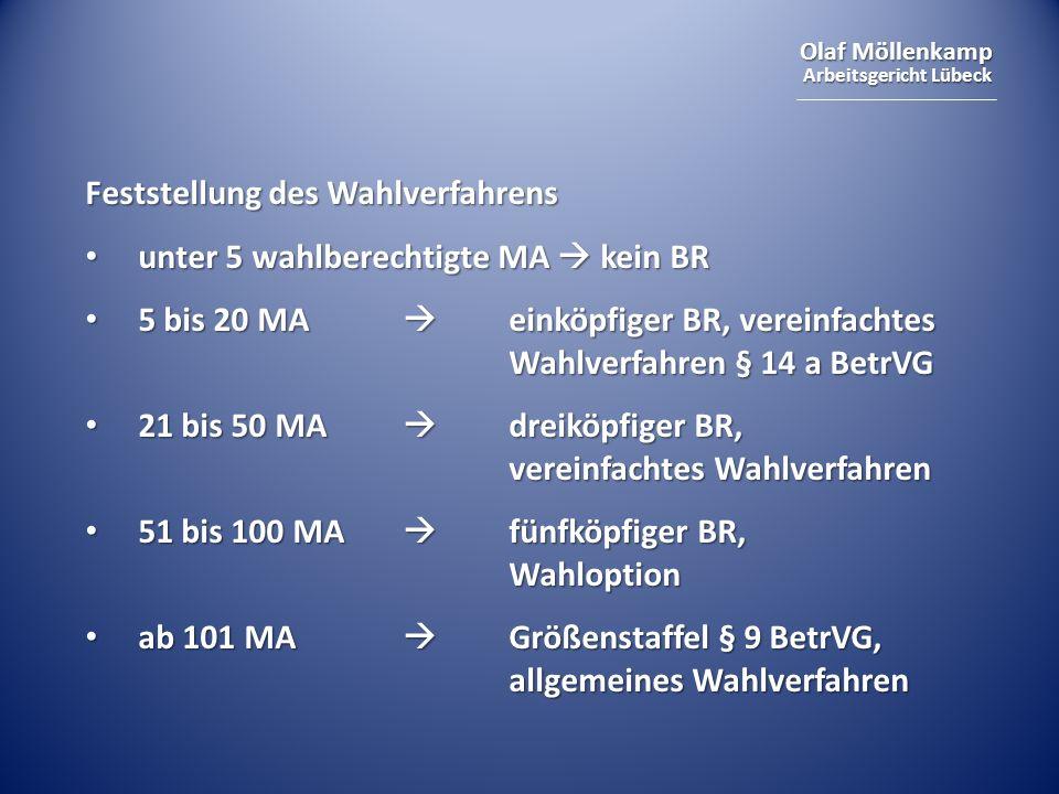 Olaf Möllenkamp Arbeitsgericht Lübeck Feststellung des Wahlverfahrens unter 5 wahlberechtigte MA kein BR unter 5 wahlberechtigte MA kein BR 5 bis 20 M