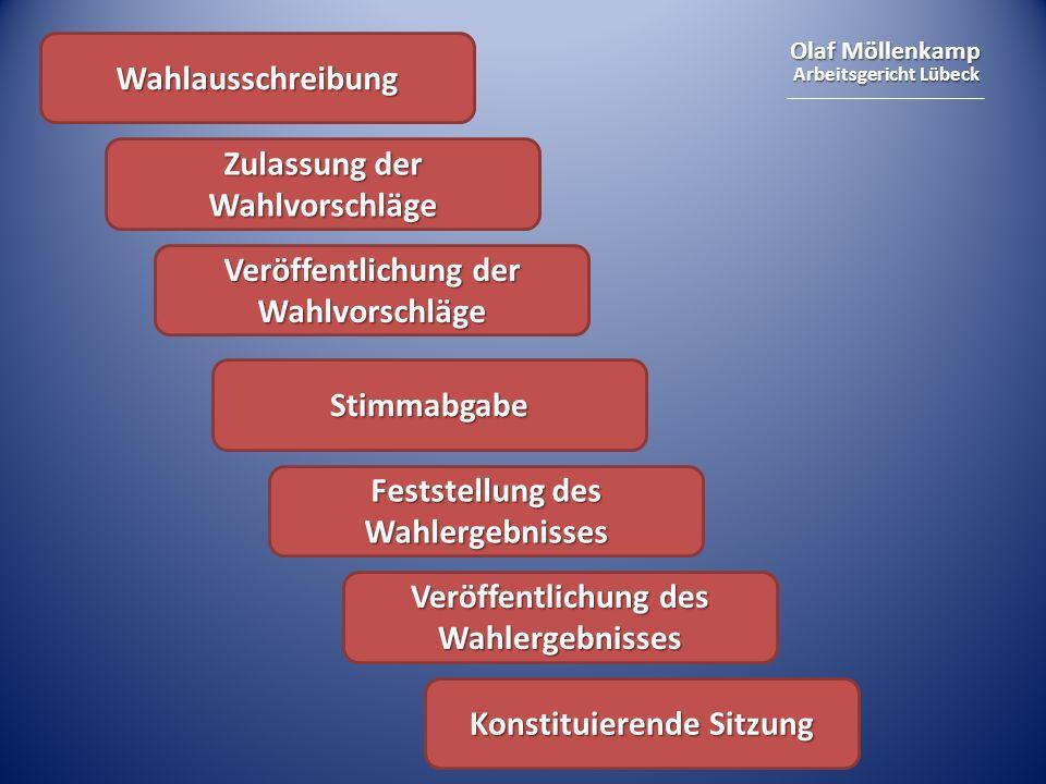 Olaf Möllenkamp Arbeitsgericht Lübeck Wahlausschreibung Zulassung der Wahlvorschläge Veröffentlichung der Wahlvorschläge Stimmabgabe Feststellung des