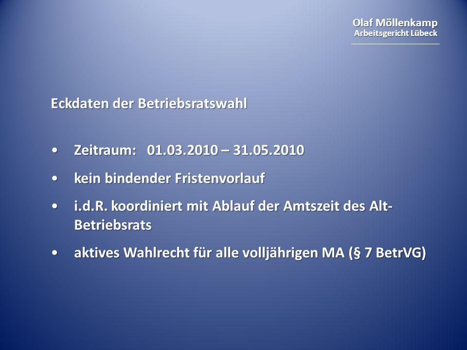 Olaf Möllenkamp Arbeitsgericht Lübeck Wahlausschreibung Informationsaushang über die Wahl Mitteilung von Daten und Orten Mitteilung von Daten und Orten Aufforderung zur Einreichung von Wahlvorschlägen Aufforderung zur Einreichung von Wahlvorschlägen Wählerverzeichnis als Anlage Wählerverzeichnis als Anlage