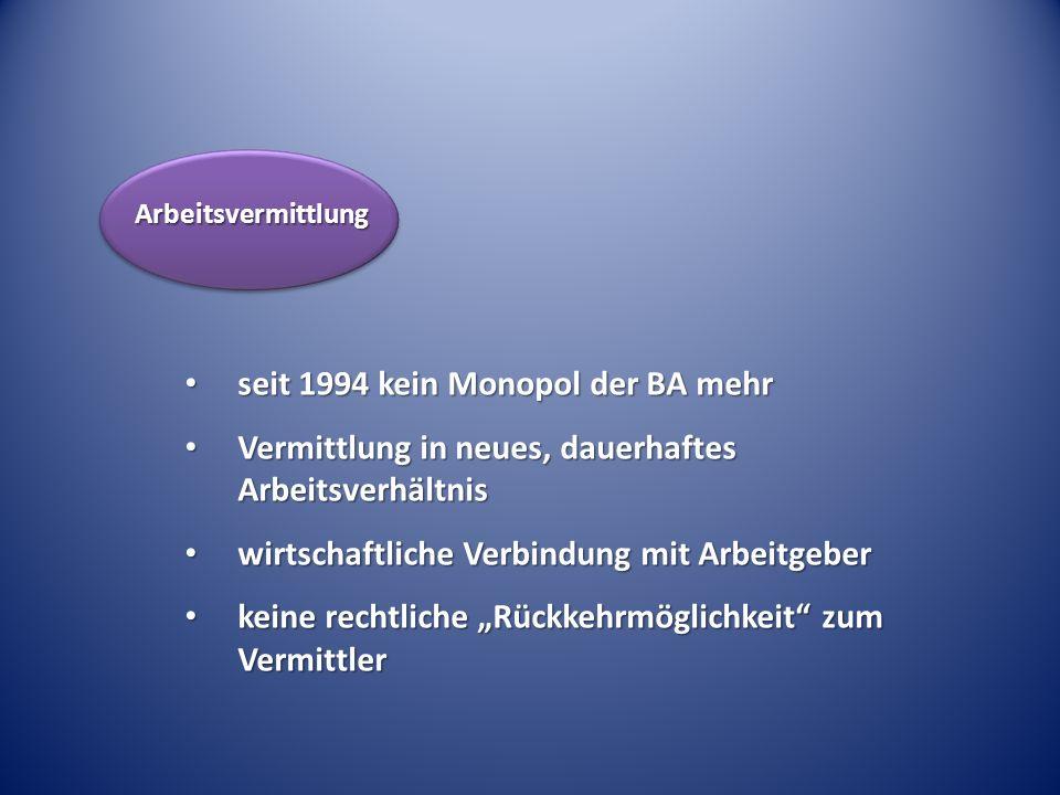 seit 1994 kein Monopol der BA mehr seit 1994 kein Monopol der BA mehr Vermittlung in neues, dauerhaftes Arbeitsverhältnis Vermittlung in neues, dauerh