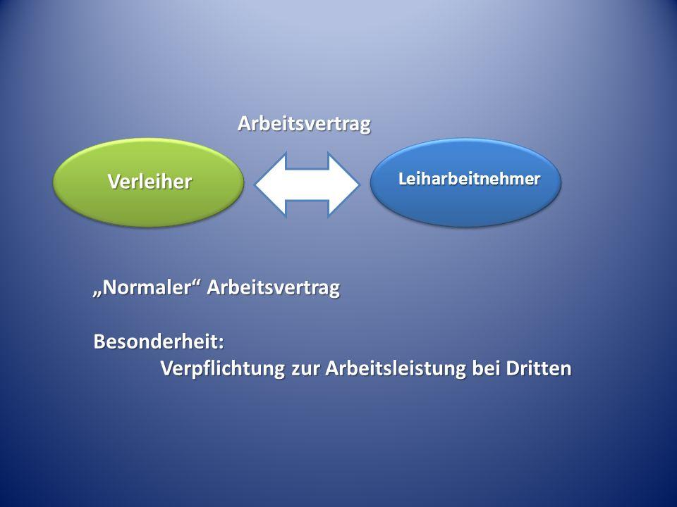 Normaler Arbeitsvertrag Besonderheit: Verpflichtung zur Arbeitsleistung bei Dritten VerleiherLeiharbeitnehmer Arbeitsvertrag