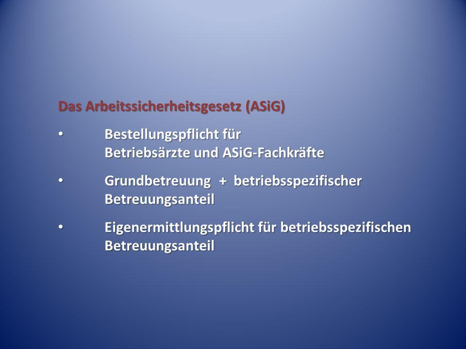 Das Arbeitssicherheitsgesetz (ASiG) Bestellungspflicht für Betriebsärzte und ASiG-Fachkräfte Bestellungspflicht für Betriebsärzte und ASiG-Fachkräfte
