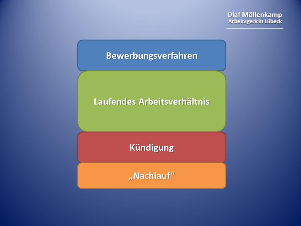Olaf Möllenkamp Arbeitsgericht Lübeck Bewerbungsverfahren Laufendes Arbeitsverhältnis Kündigung Nachlauf