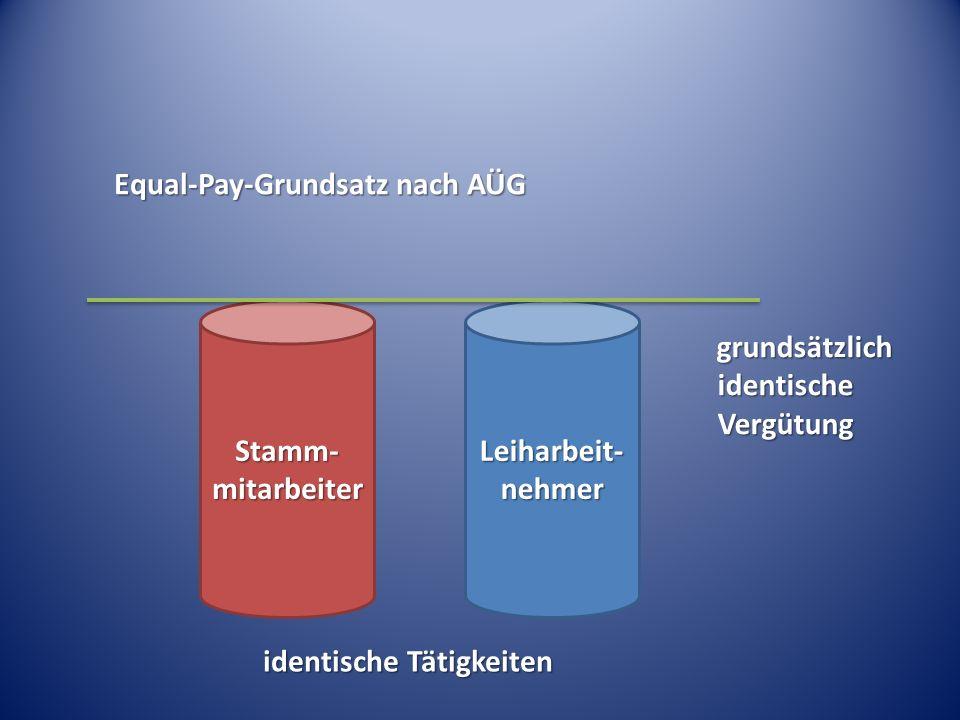 Equal-Pay-Grundsatz nach AÜG Stamm- mitarbeiter Leiharbeit- nehmer grundsätzlich identische Vergütung identische Tätigkeiten