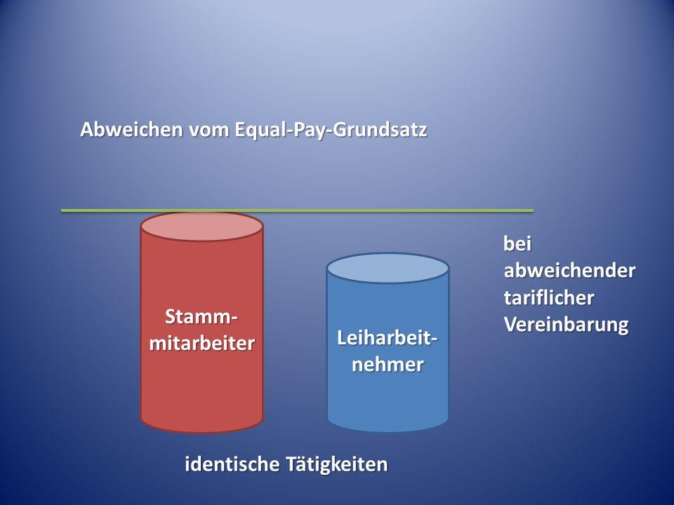Abweichen vom Equal-Pay-Grundsatz Stamm- mitarbeiter Leiharbeit- nehmer bei abweichender tariflicher Vereinbarung identische Tätigkeiten