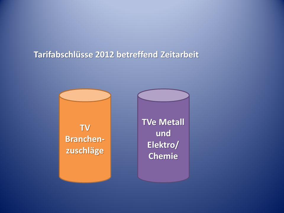Tarifabschlüsse 2012 betreffend Zeitarbeit TV Branchen- zuschläge TVe Metall und Elektro/ Chemie