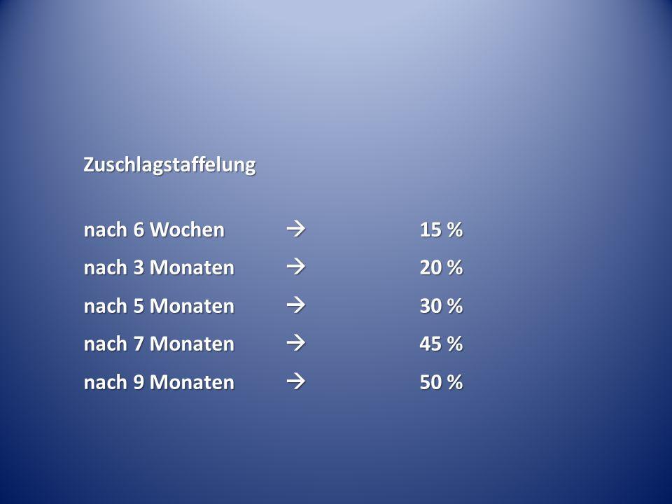 Zuschlagstaffelung nach 6 Wochen 15 % nach 3 Monaten 20 % nach 5 Monaten 30 % nach 7 Monaten 45 % nach 9 Monaten 50 %