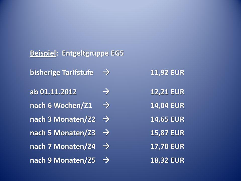 Beispiel: Entgeltgruppe EG5 bisherige Tarifstufe 11,92 EUR ab 01.11.2012 12,21 EUR nach 6 Wochen/Z1 14,04 EUR nach 3 Monaten/Z2 14,65 EUR nach 5 Monat