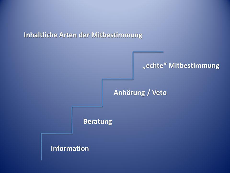 Inhaltliche Arten der Mitbestimmung Information Beratung Anhörung / Veto echte Mitbestimmung