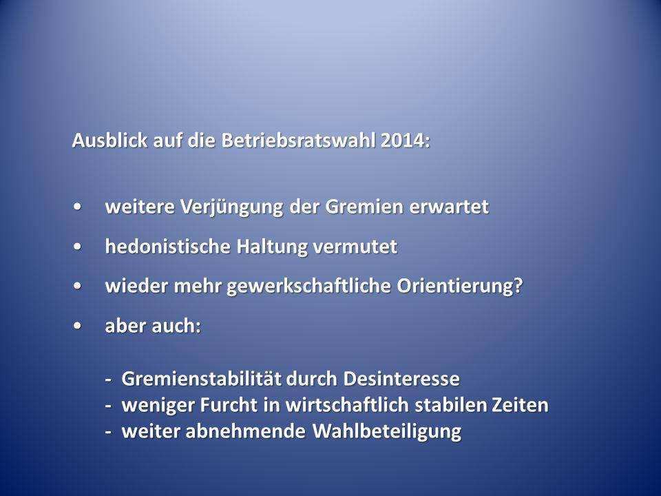 Ausblick auf die Betriebsratswahl 2014: weitere Verjüngung der Gremien erwartetweitere Verjüngung der Gremien erwartet hedonistische Haltung vermuteth