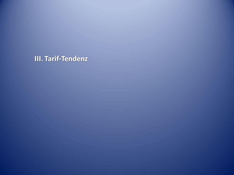 III. Tarif-Tendenz