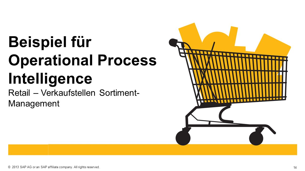 14 ©2013 SAP AG or an SAP affiliate company. All rights reserved. Beispiel für Operational Process Intelligence Retail – Verkaufstellen Sortiment- Man