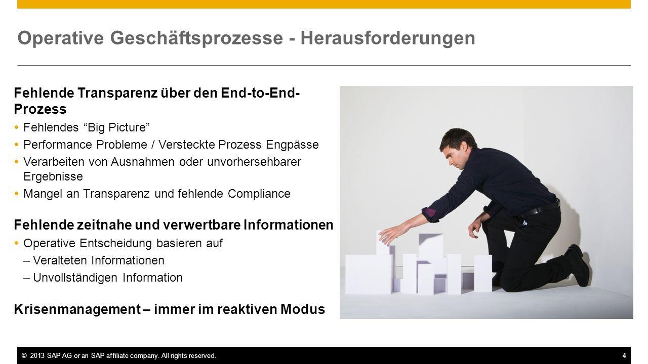 Weitere Informationen zu Operational Process Intelligence