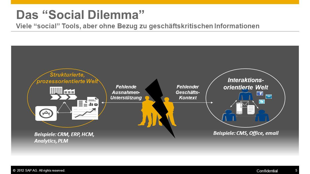 ©2012 SAP AG. All rights reserved.5 Confidential Das Social Dilemma Viele social Tools, aber ohne Bezug zu geschäftskritischen Informationen Strukturi