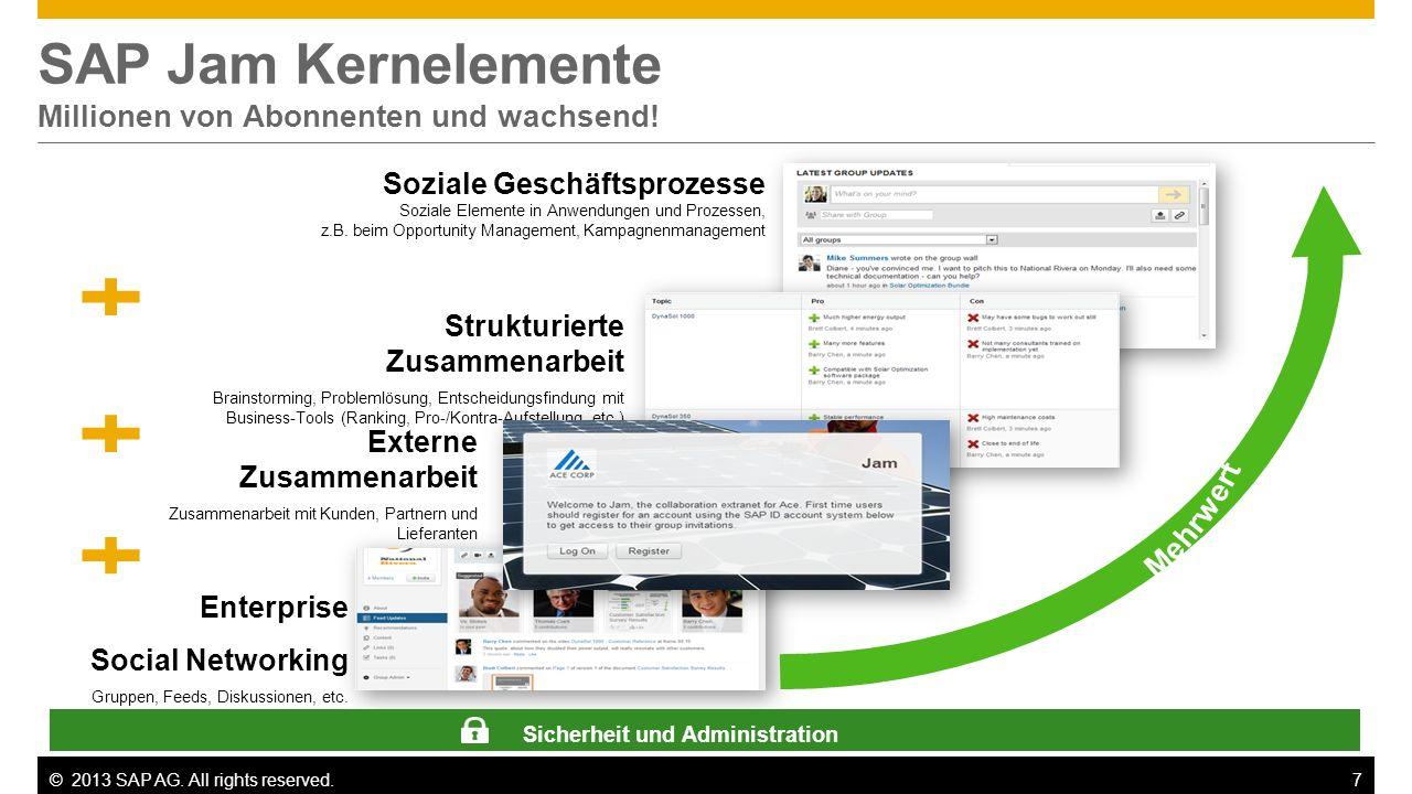 ©2013 SAP AG. All rights reserved.7 SAP Jam Kernelemente Millionen von Abonnenten und wachsend! Externe Zusammenarbeit Zusammenarbeit mit Kunden, Part