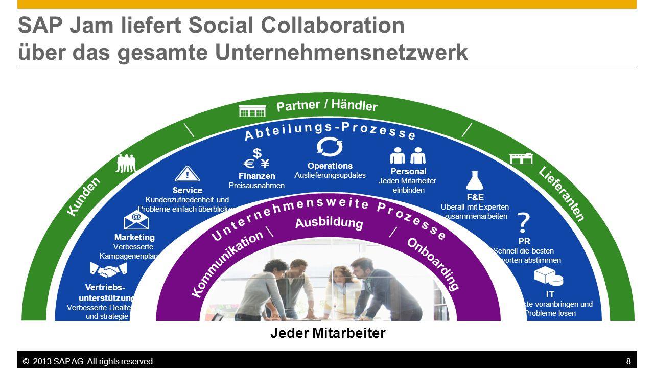 ©2013 SAP AG. All rights reserved.8 F&E Überall mit Experten zusammenarbeiten PR Schnell die besten Antworten abstimmen IT Projekte voranbringen und P