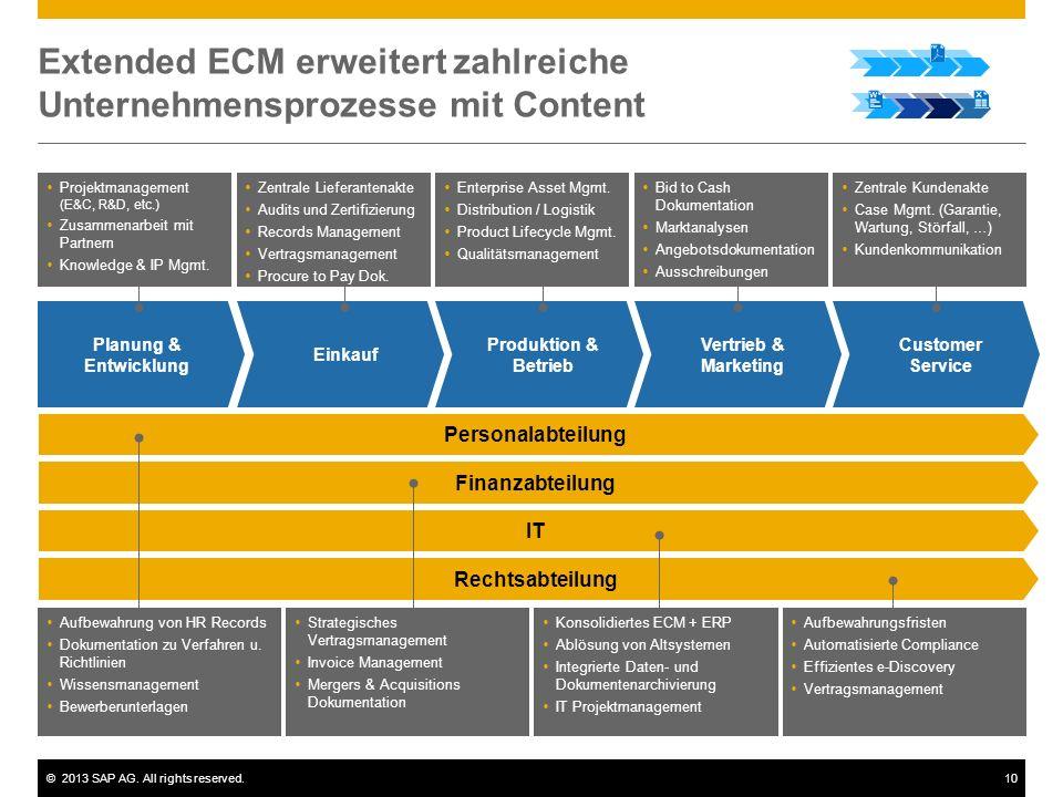 ©2013 SAP AG. All rights reserved.10 Extended ECM erweitert zahlreiche Unternehmensprozesse mit Content 10 Planung & Entwicklung Einkauf Produktion &