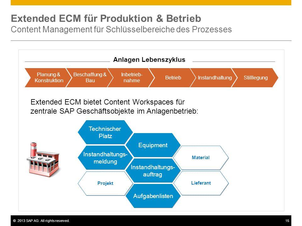 ©2013 SAP AG. All rights reserved.15 Technischer Platz Equipment Instandhaltungs- meldung Material Lieferant Instandhaltungs- auftrag Projekt Extended