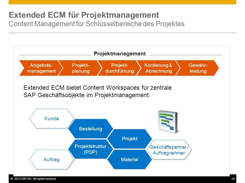©2013 SAP AG. All rights reserved.19 Extended ECM für Projektmanagement Content Management für Schlüsselbereiche des Projektes 19 Geschäftspartner / A