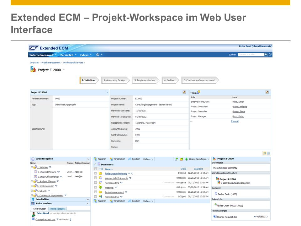 ©2013 SAP AG. All rights reserved.20 Extended ECM – Projekt-Workspace im Web User Interface 20