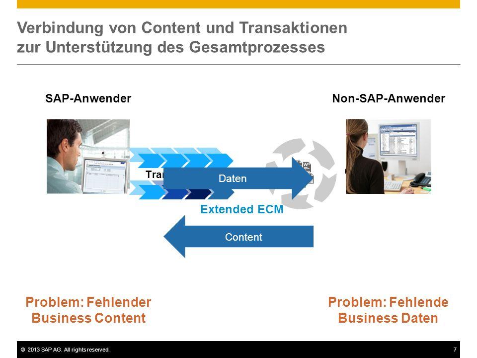 ©2013 SAP AG. All rights reserved.7 Verbindung von Content und Transaktionen zur Unterstützung des Gesamtprozesses 7 Content Transaktionen SAP-Anwende