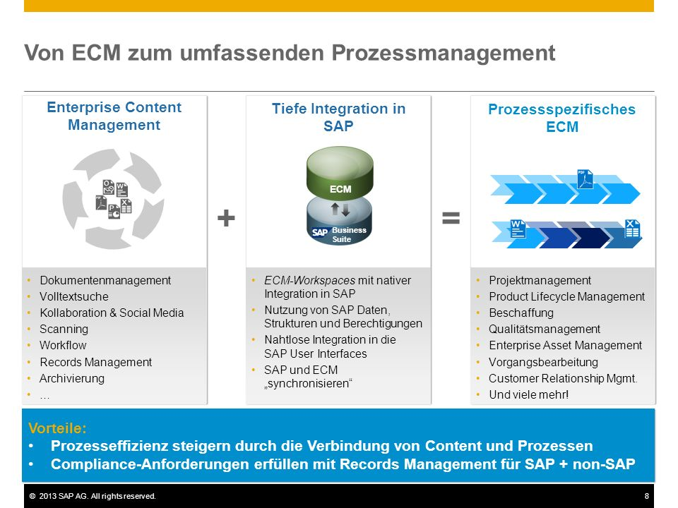 ©2013 SAP AG. All rights reserved.8 Von ECM zum umfassenden Prozessmanagement Vorteile: Prozesseffizienz steigern durch die Verbindung von Content und