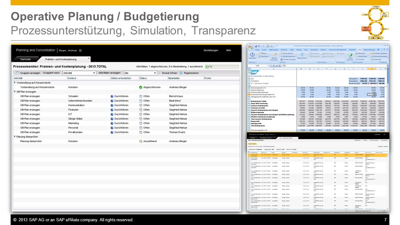 ©2013 SAP AG or an SAP affiliate company. All rights reserved.7 Operative Planung / Budgetierung Prozessunterstützung, Simulation, Transparenz Strateg