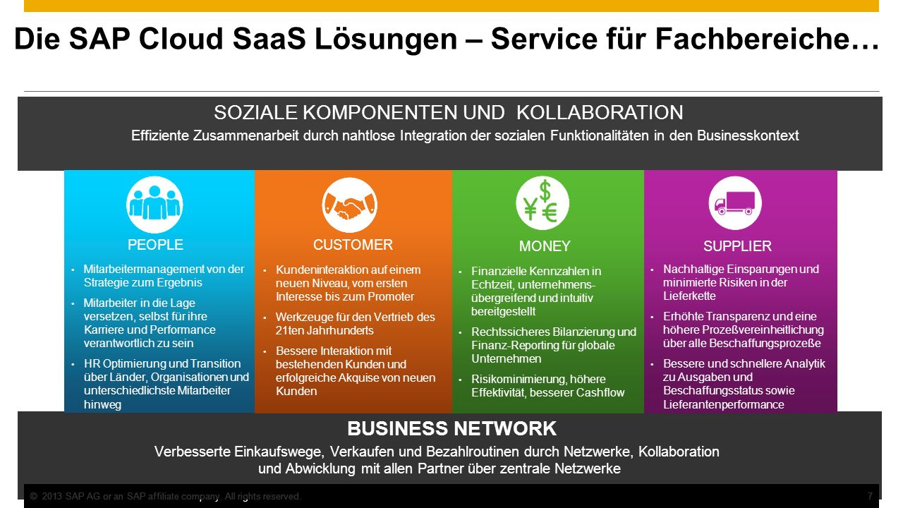 ©2013 SAP AG or an SAP affiliate company. All rights reserved.7 Die SAP Cloud SaaS Lösungen – Service für Fachbereiche… BUSINESS NETWORK SOZIALE KOMPO