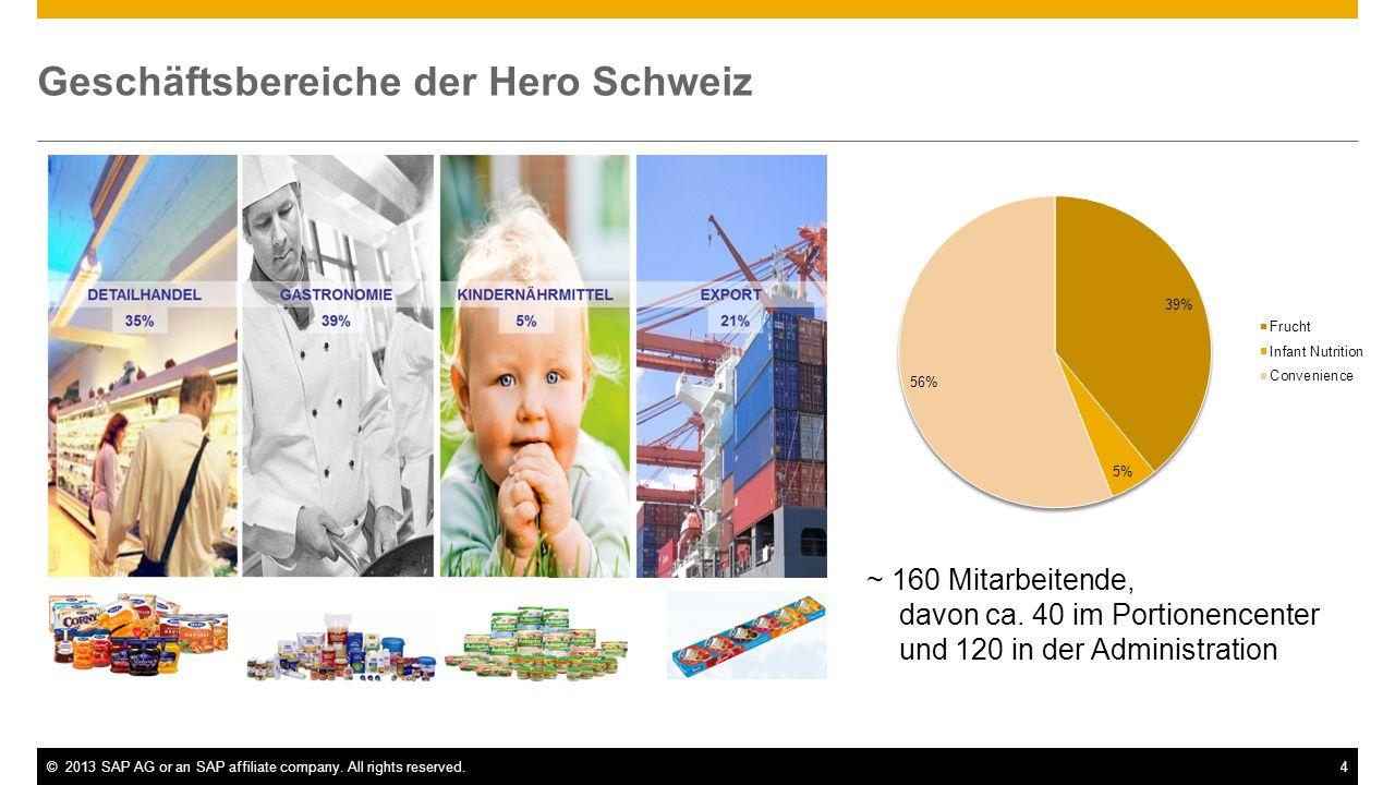 ©2013 SAP AG or an SAP affiliate company. All rights reserved.4 Geschäftsbereiche der Hero Schweiz ~ 160 Mitarbeitende, davon ca. 40 im Portionencente