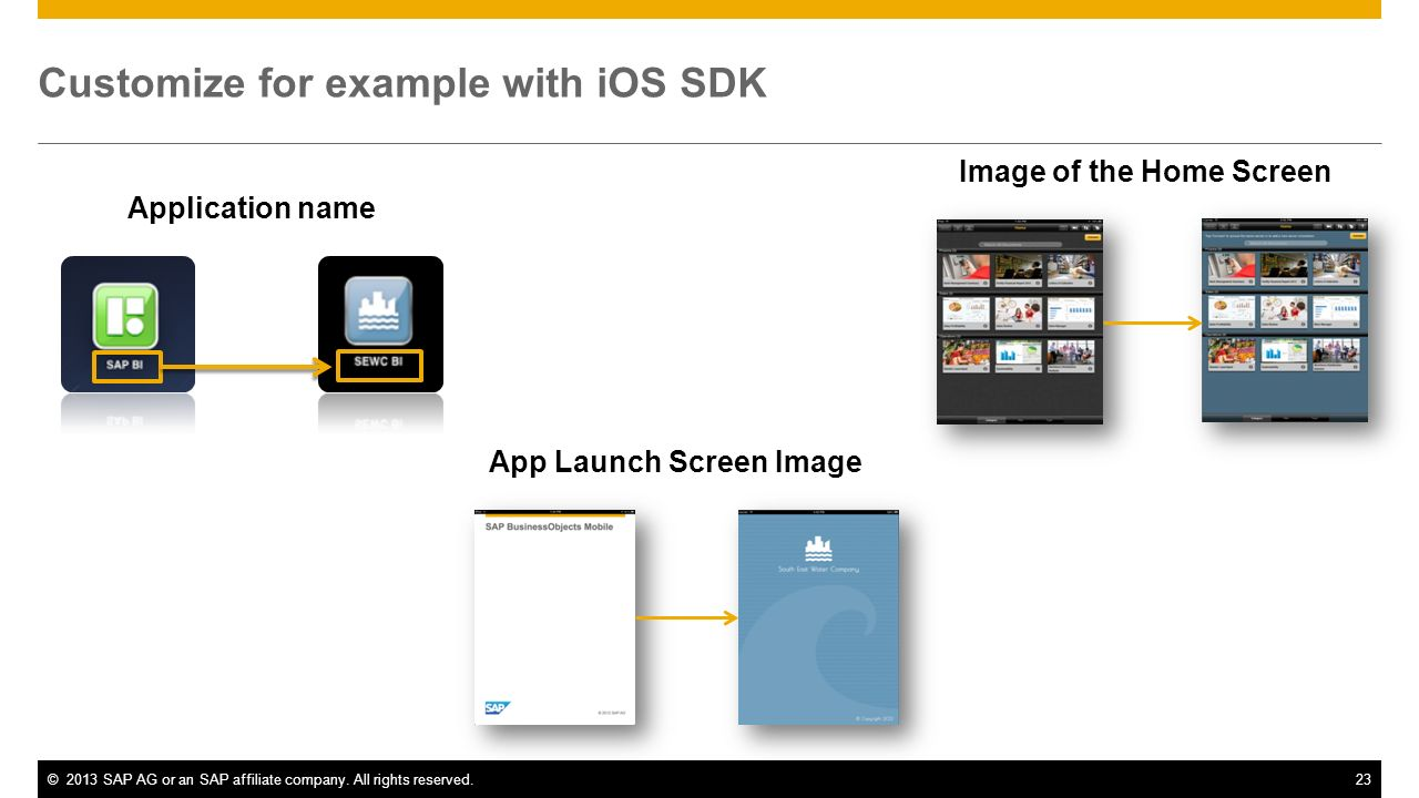 ©2013 SAP AG or an SAP affiliate company. All rights reserved.23 Customize for example with iOS SDK Application name App Launch Screen Image Image of