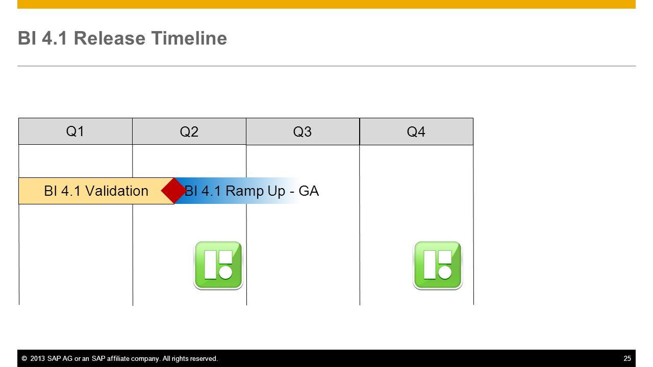 ©2013 SAP AG or an SAP affiliate company. All rights reserved.25 BI 4.1 Release Timeline Q1 Q2 Q3Q4 BI 4.1 Validation BI 4.1 Ramp Up - GA