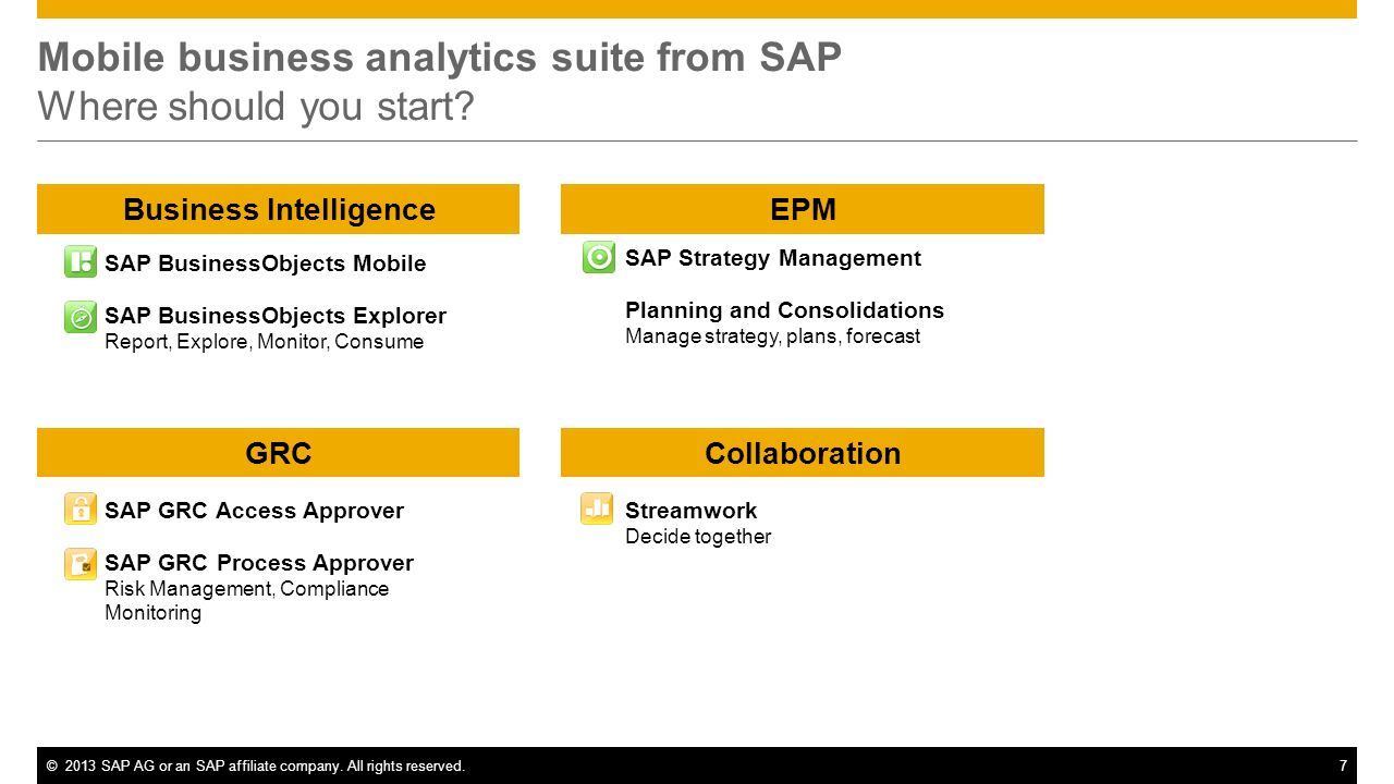 ©2013 SAP AG or an SAP affiliate company. All rights reserved.7 Mobile business analytics suite from SAP Where should you start? Business Intelligence