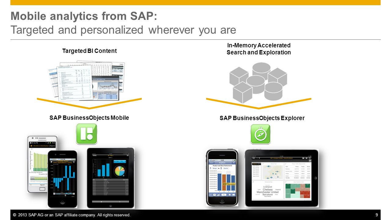 ©2013 SAP AG or an SAP affiliate company. All rights reserved.9 Mobile analytics from SAP: Targeted and personalized wherever you are Targeted BI Cont