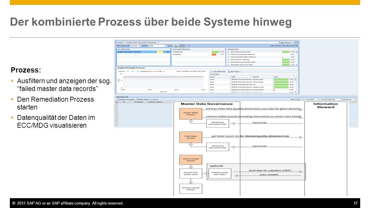 ©2013 SAP AG or an SAP affiliate company. All rights reserved.17 Der kombinierte Prozess über beide Systeme hinweg Prozess: Ausfiltern und anzeigen de