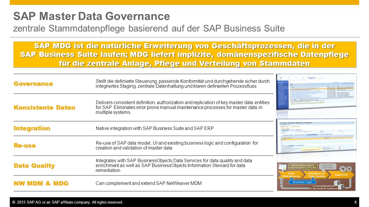 ©2013 SAP AG or an SAP affiliate company. All rights reserved.8 SAP Master Data Governance zentrale Stammdatenpflege basierend auf der SAP Business Su