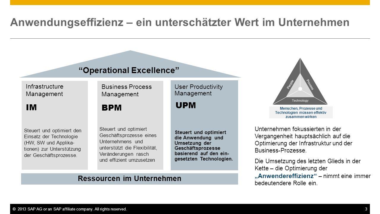 ©2013 SAP AG or an SAP affiliate company. All rights reserved.3 Steuert und optimiert die Anwendung und Umsetzung der Geschäftsprozesse basierend auf