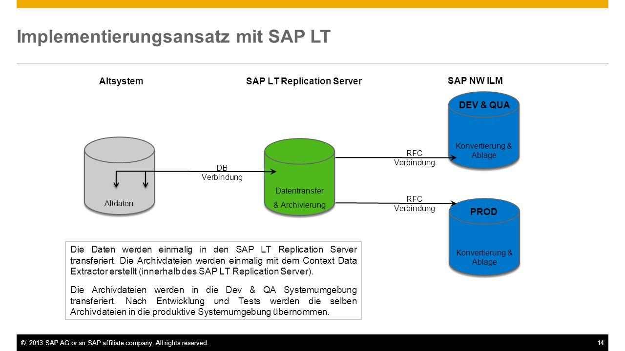 ©2013 SAP AG or an SAP affiliate company. All rights reserved.14 Implementierungsansatz mit SAP LT Altsystem Altdaten SAP NW ILM SAP LT Replication Se