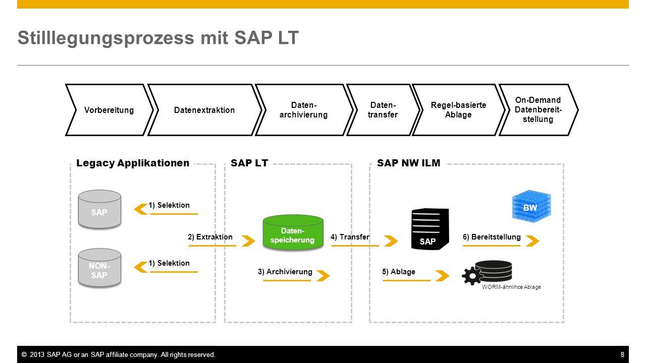 ©2013 SAP AG or an SAP affiliate company. All rights reserved.8 Stilllegungsprozess mit SAP LT Vorbereitung Daten- archivierung Datenextraktion Daten-