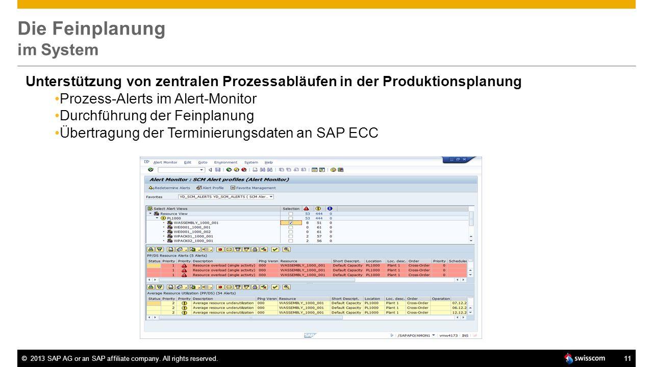 ©2013 SAP AG or an SAP affiliate company. All rights reserved.11 Die Feinplanung im System Unterstützung von zentralen Prozessabläufen in der Produkti