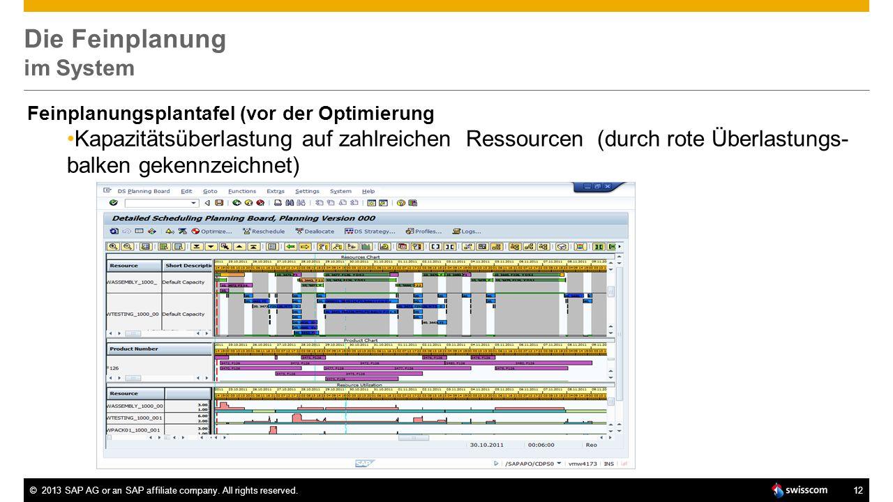 ©2013 SAP AG or an SAP affiliate company. All rights reserved.12 Die Feinplanung im System Feinplanungsplantafel (vor der Optimierung Kapazitätsüberla