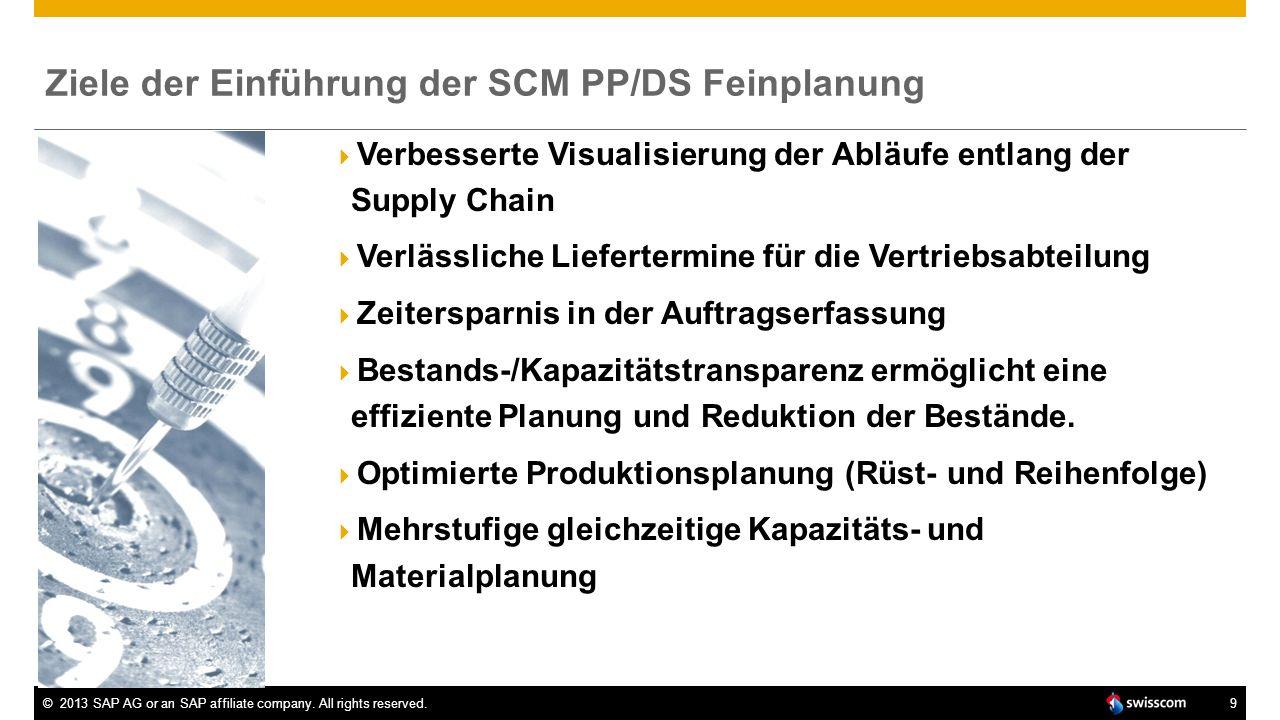 ©2013 SAP AG or an SAP affiliate company. All rights reserved.9 Ziele der Einführung der SCM PP/DS Feinplanung Verbesserte Visualisierung der Abläufe